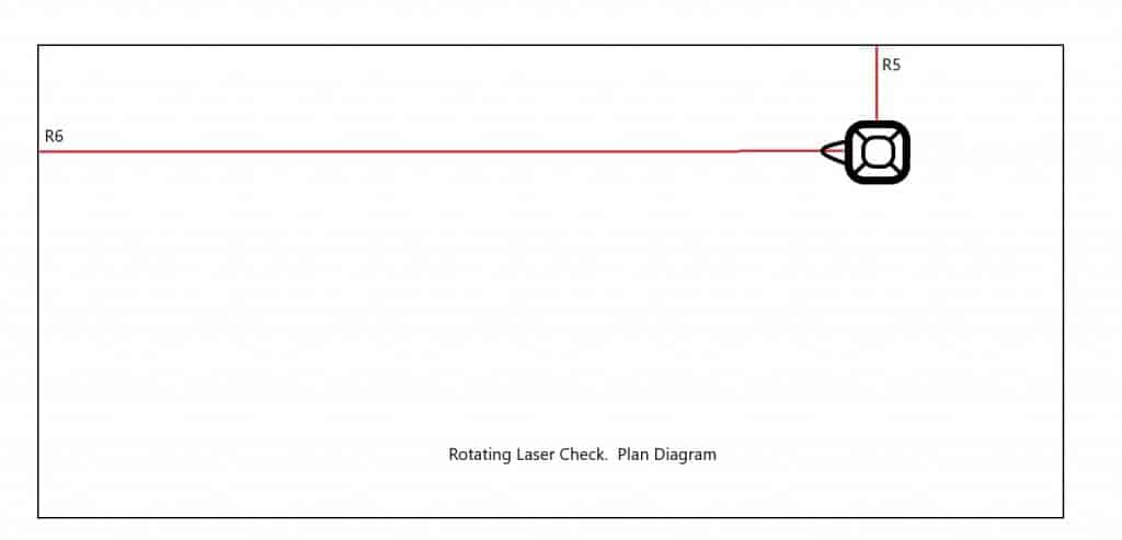 How to check a rotating laser level. Stages 3 of a rotating laser check